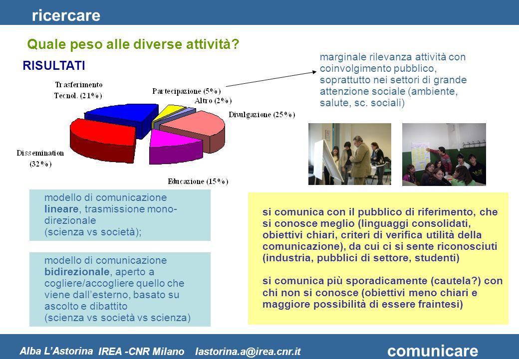ricercare comunicare Alba LAstorina IREA -CNR Milano lastorina.a@irea.cnr.it Quale peso alle diverse attività? si comunica con il pubblico di riferime