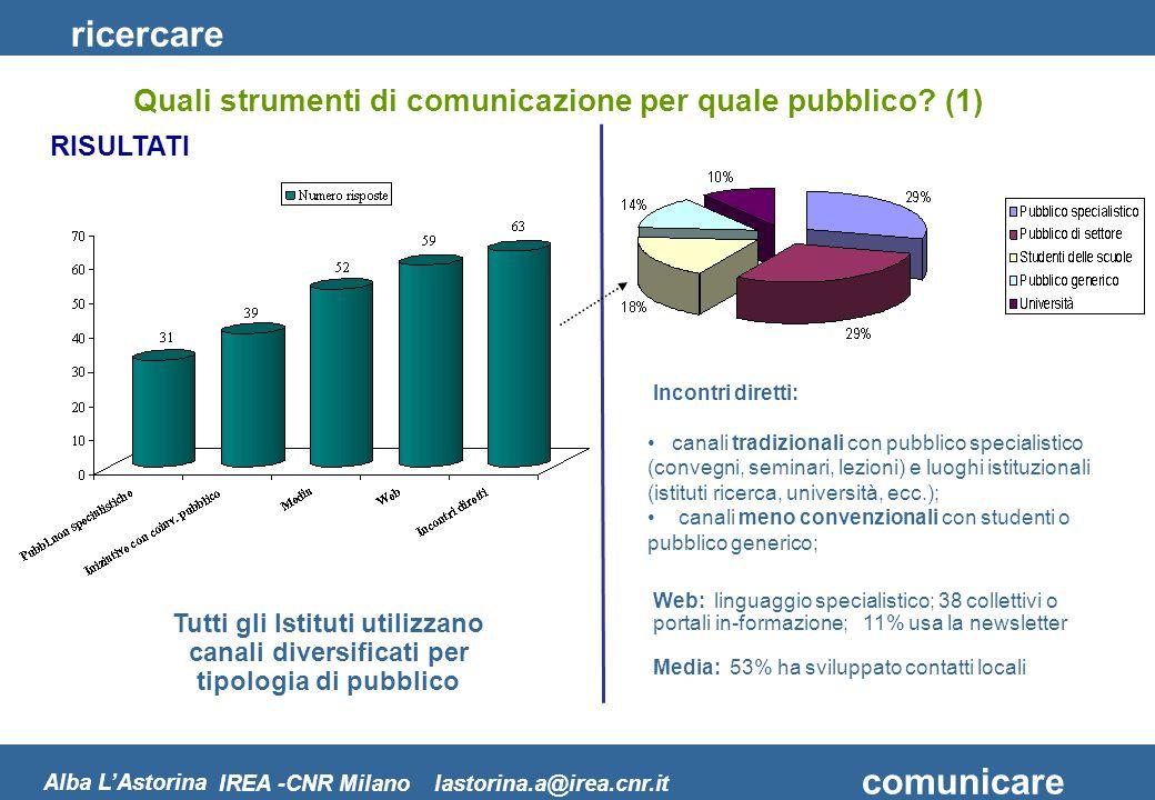 ricercare comunicare Alba LAstorina IREA -CNR Milano lastorina.a@irea.cnr.it Quali strumenti di comunicazione per quale pubblico? (1) Web: linguaggio