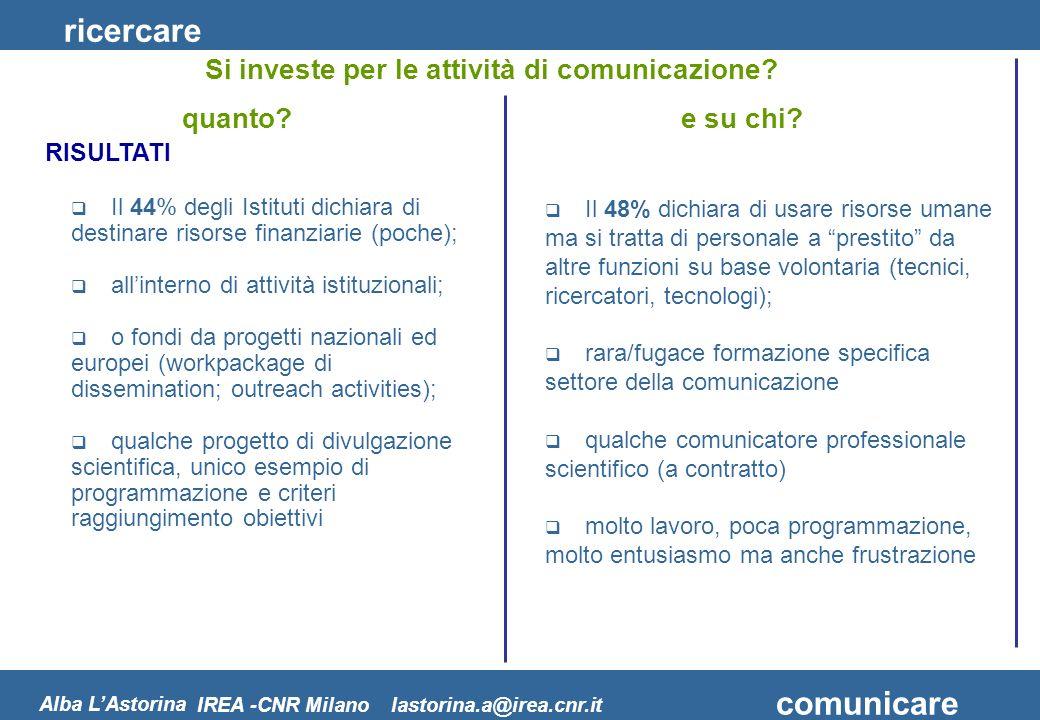 ricercare comunicare Alba LAstorina Il 48% dichiara di usare risorse umane ma si tratta di personale a prestito da altre funzioni su base volontaria (