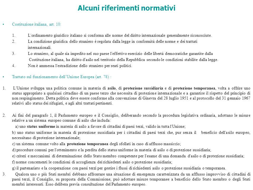Alcuni riferimenti normativi Costituzione italiana, art.