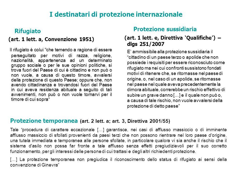 I destinatari di protezione internazionale Rifugiato (art.