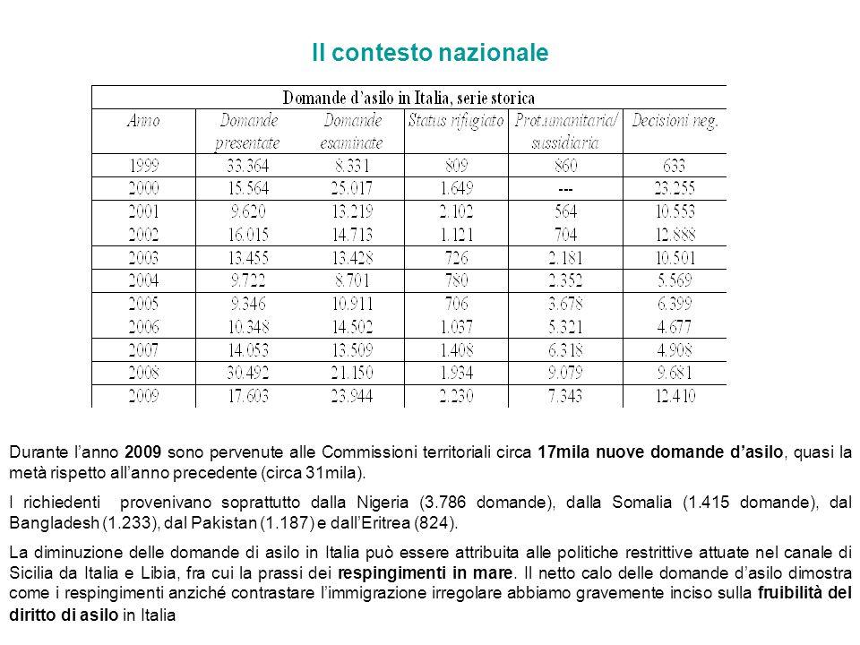 Il contesto nazionale Durante lanno 2009 sono pervenute alle Commissioni territoriali circa 17mila nuove domande dasilo, quasi la metà rispetto allanno precedente (circa 31mila).