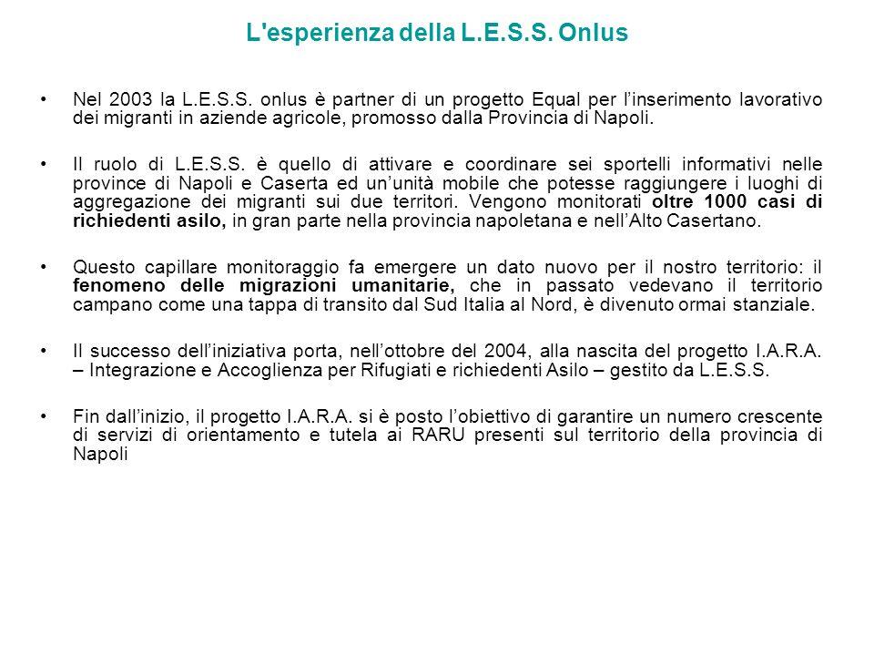 L esperienza della L.E.S.S. Onlus Nel 2003 la L.E.S.S.