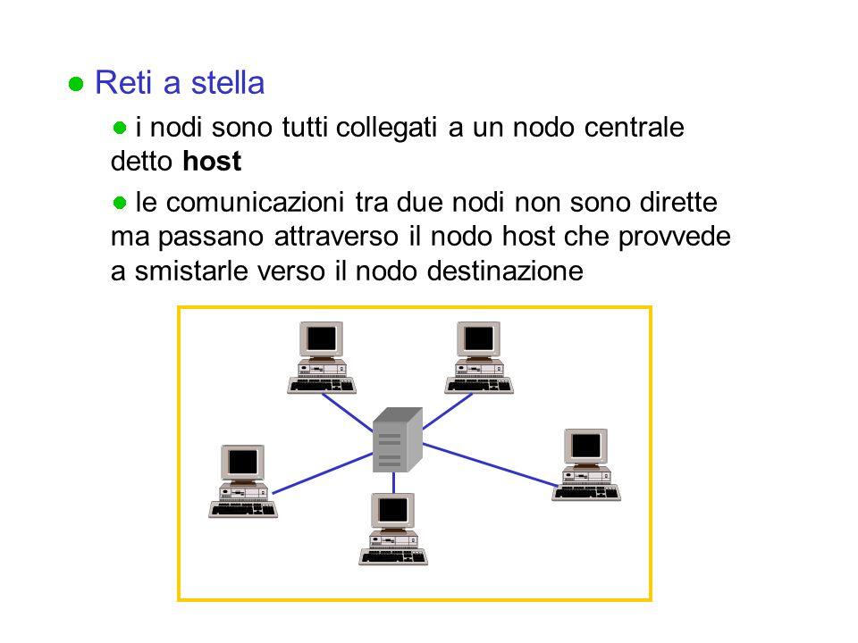 Reti a stella i nodi sono tutti collegati a un nodo centrale detto host le comunicazioni tra due nodi non sono dirette ma passano attraverso il nodo h
