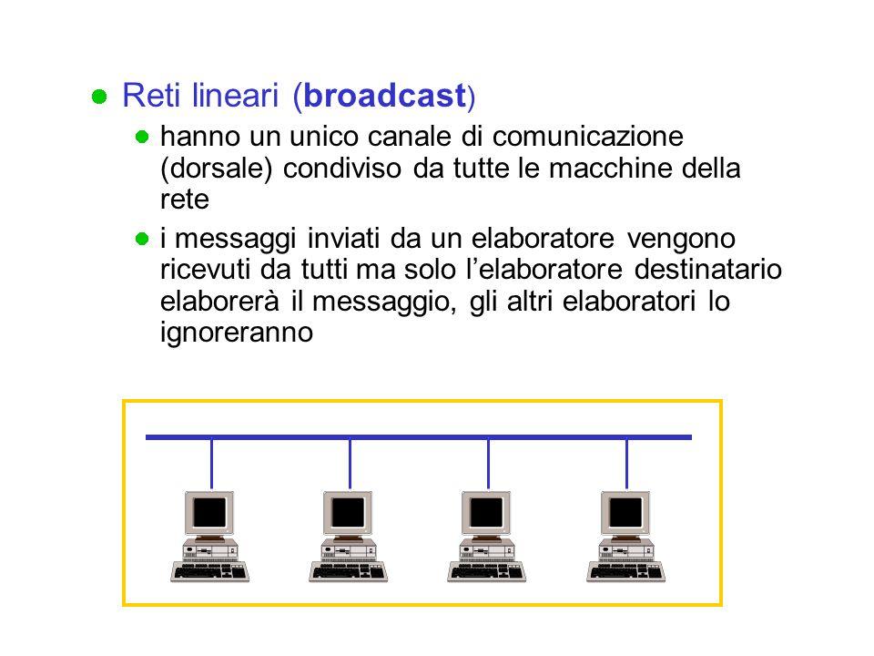 Reti lineari (broadcast ) hanno un unico canale di comunicazione (dorsale) condiviso da tutte le macchine della rete i messaggi inviati da un elaborat