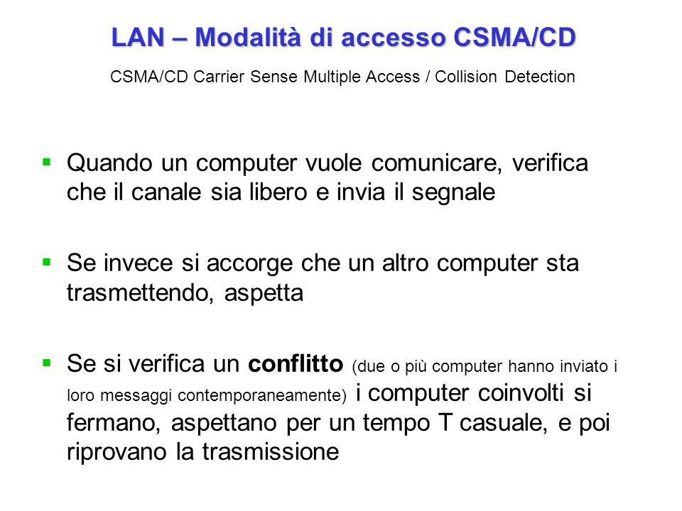 LAN – Modalità di accesso CSMA/CD LAN – Modalità di accesso CSMA/CD Quando un computer vuole comunicare, verifica che il canale sia libero e invia il
