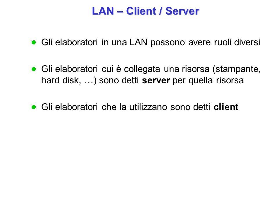 LAN – Client / Server LAN – Client / Server Gli elaboratori in una LAN possono avere ruoli diversi Gli elaboratori cui è collegata una risorsa (stampa