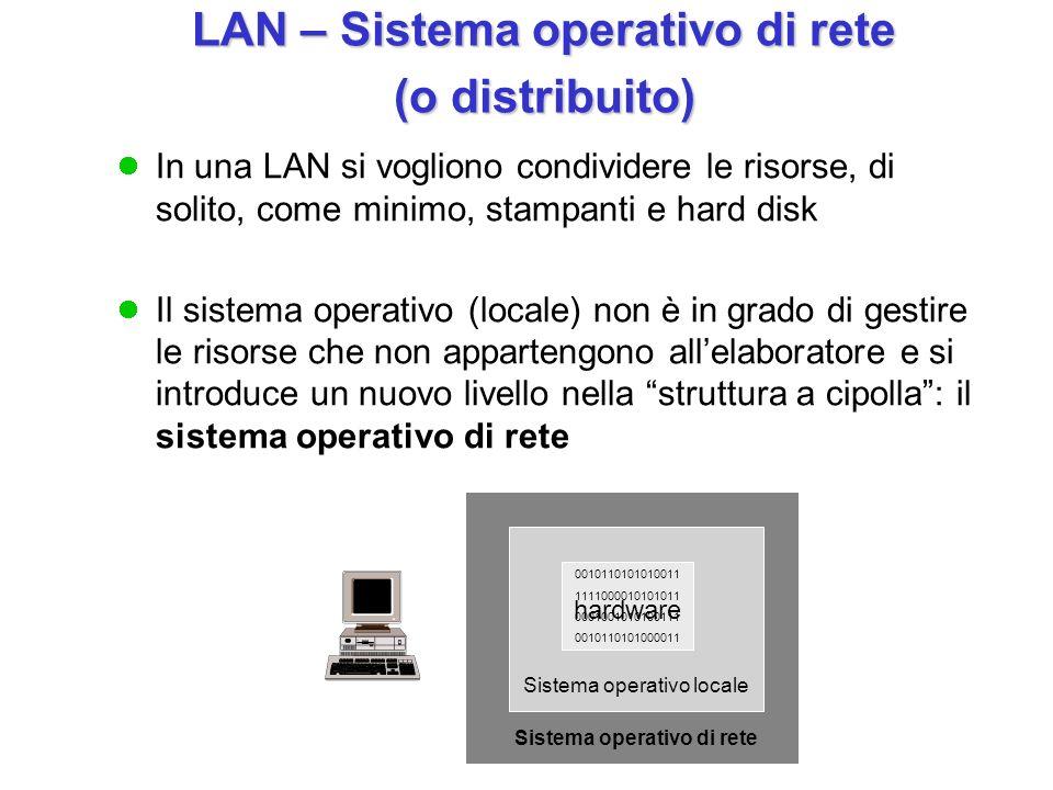LAN – Sistema operativo di rete LAN – Sistema operativo di rete (o distribuito) (o distribuito) 0010110101010011 1111000010101011 0001001010100111 001