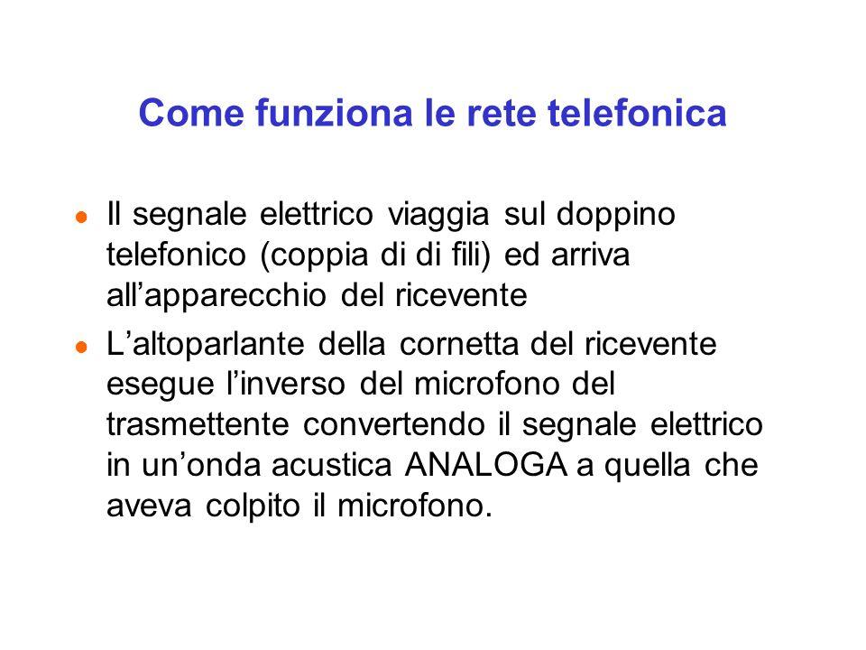 Come funziona le rete telefonica l Il segnale elettrico viaggia sul doppino telefonico (coppia di di fili) ed arriva allapparecchio del ricevente l La