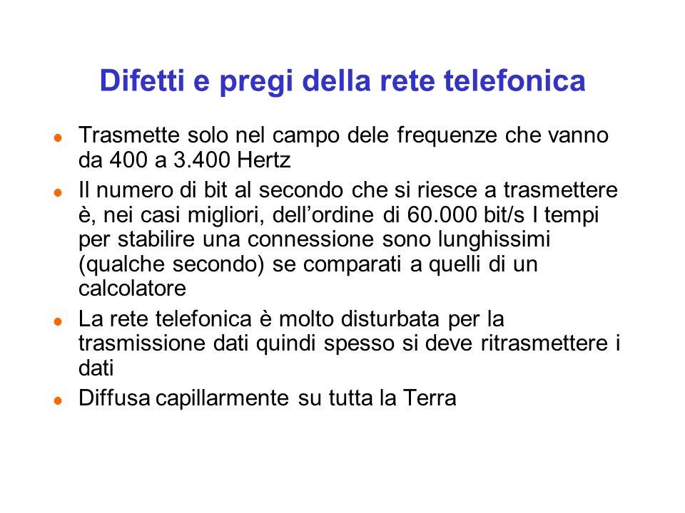Difetti e pregi della rete telefonica l Trasmette solo nel campo dele frequenze che vanno da 400 a 3.400 Hertz l Il numero di bit al secondo che si ri
