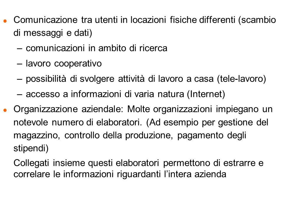 l Comunicazione tra utenti in locazioni fisiche differenti (scambio di messaggi e dati) –comunicazioni in ambito di ricerca –lavoro cooperativo –possi