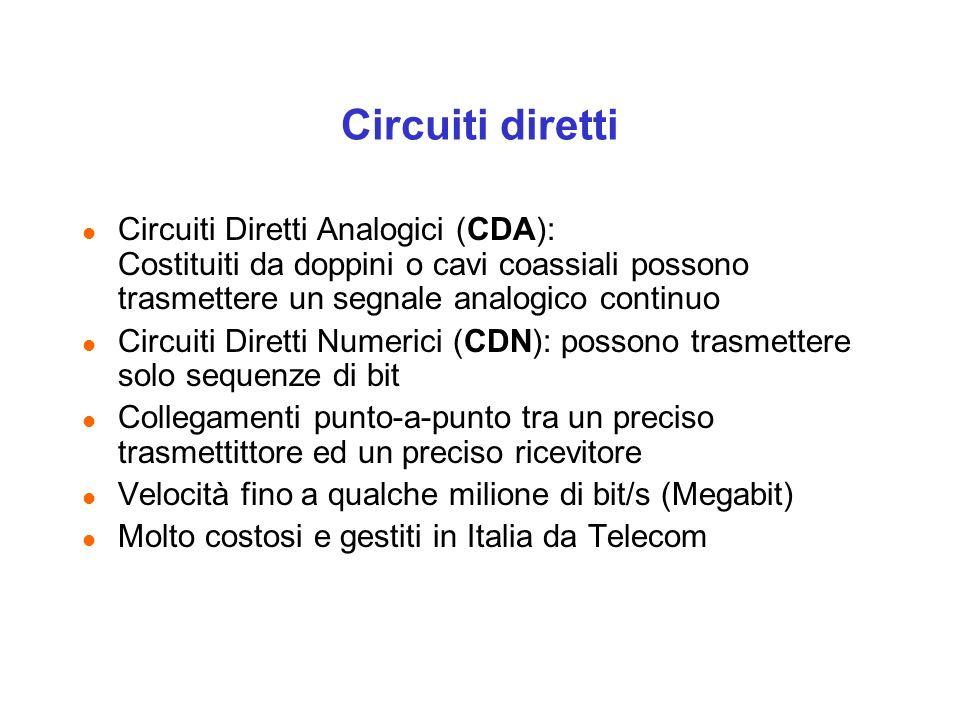 Circuiti diretti l Circuiti Diretti Analogici (CDA): Costituiti da doppini o cavi coassiali possono trasmettere un segnale analogico continuo l Circui