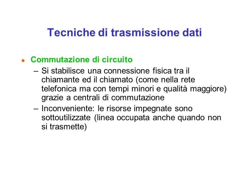 Tecniche di trasmissione dati l Commutazione di circuito –Si stabilisce una connessione fisica tra il chiamante ed il chiamato (come nella rete telefo