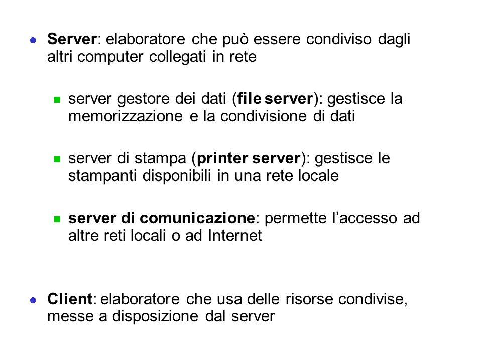 Server: elaboratore che può essere condiviso dagli altri computer collegati in rete server gestore dei dati (file server): gestisce la memorizzazione