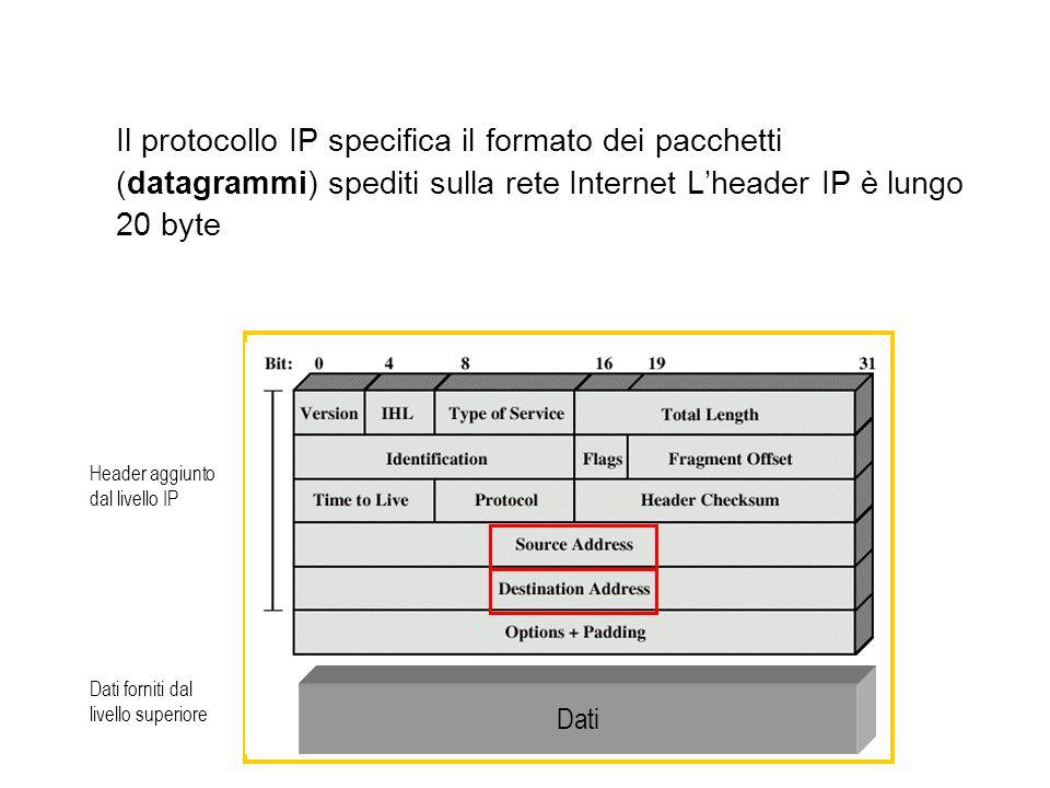 Il protocollo IP specifica il formato dei pacchetti (datagrammi) spediti sulla rete Internet Lheader IP è lungo 20 byte Dati Dati forniti dal livello