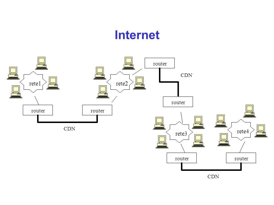 Principi di base di Internet l un protocollo universale, TCP/IP, per far dialogare tra loro hardware e sistemi operativi diversi l indipendenza del protocollo dal modo in cui la rete è fisicamente organizzata l il protocollo è di dominio pubblico l Una macchina è in Internet se utilizza il protocollo TCP/IP, diventato ufficiale il 1 gennaio 1983, ha un suo indirizzo IP, ed ha la capacità di spedire pacchetti IP a tutte le altre macchine su Internet