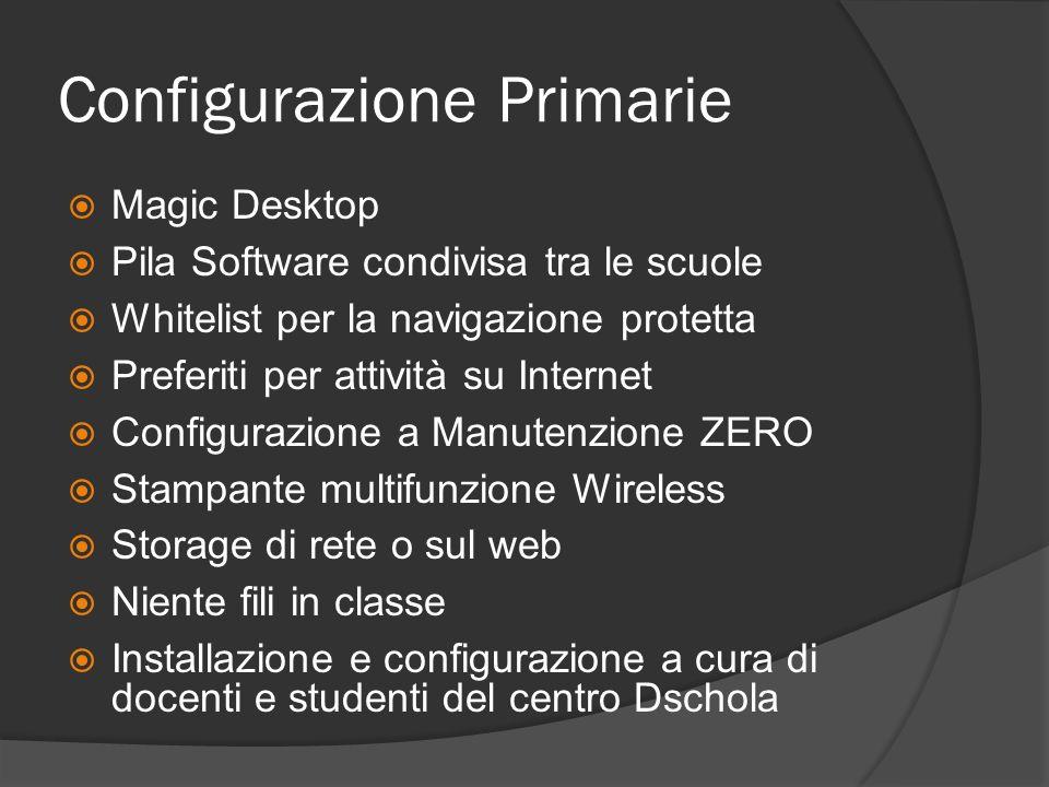 Configurazione Primarie Magic Desktop Pila Software condivisa tra le scuole Whitelist per la navigazione protetta Preferiti per attività su Internet Configurazione a Manutenzione ZERO Stampante multifunzione Wireless Storage di rete o sul web Niente fili in classe Installazione e configurazione a cura di docenti e studenti del centro Dschola