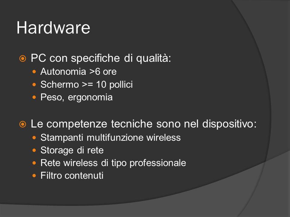 Hardware PC con specifiche di qualità: Autonomia >6 ore Schermo >= 10 pollici Peso, ergonomia Le competenze tecniche sono nel dispositivo: Stampanti multifunzione wireless Storage di rete Rete wireless di tipo professionale Filtro contenuti