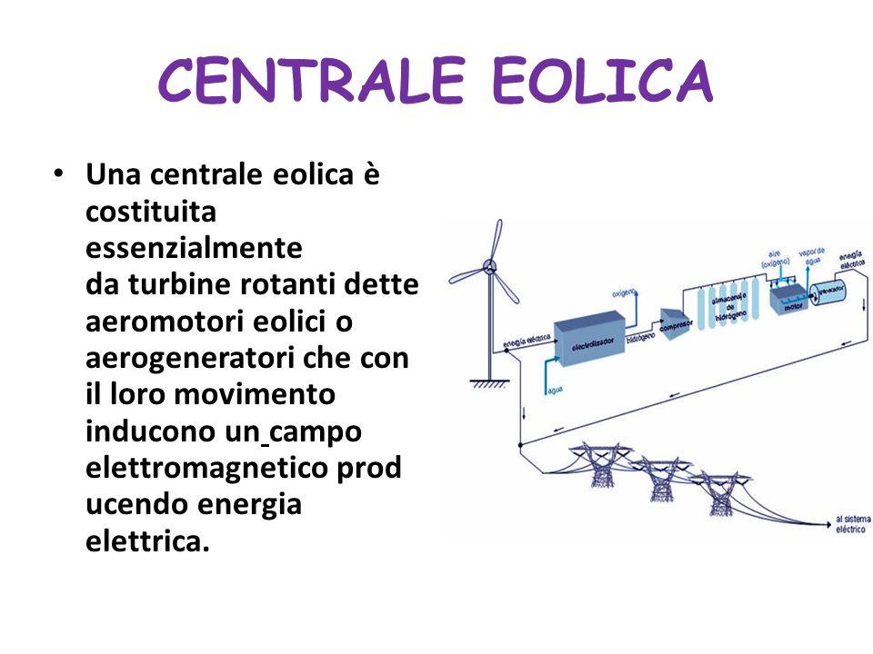 CENTRALE EOLICA Una centrale eolica è costituita essenzialmente da turbine rotanti dette aeromotori eolici o aerogeneratori che con il loro movimento