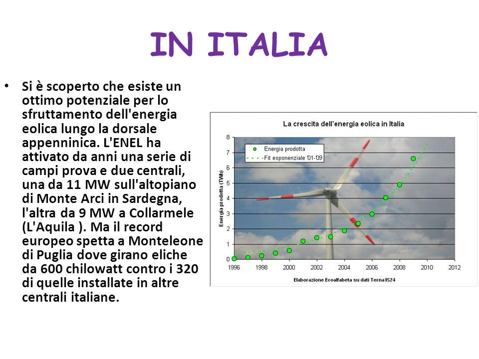IN ITALIA Si è scoperto che esiste un ottimo potenziale per lo sfruttamento dell'energia eolica lungo la dorsale appenninica. L'ENEL ha attivato da an