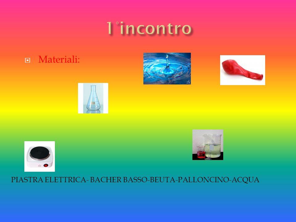 Ideato da Luca Toscano