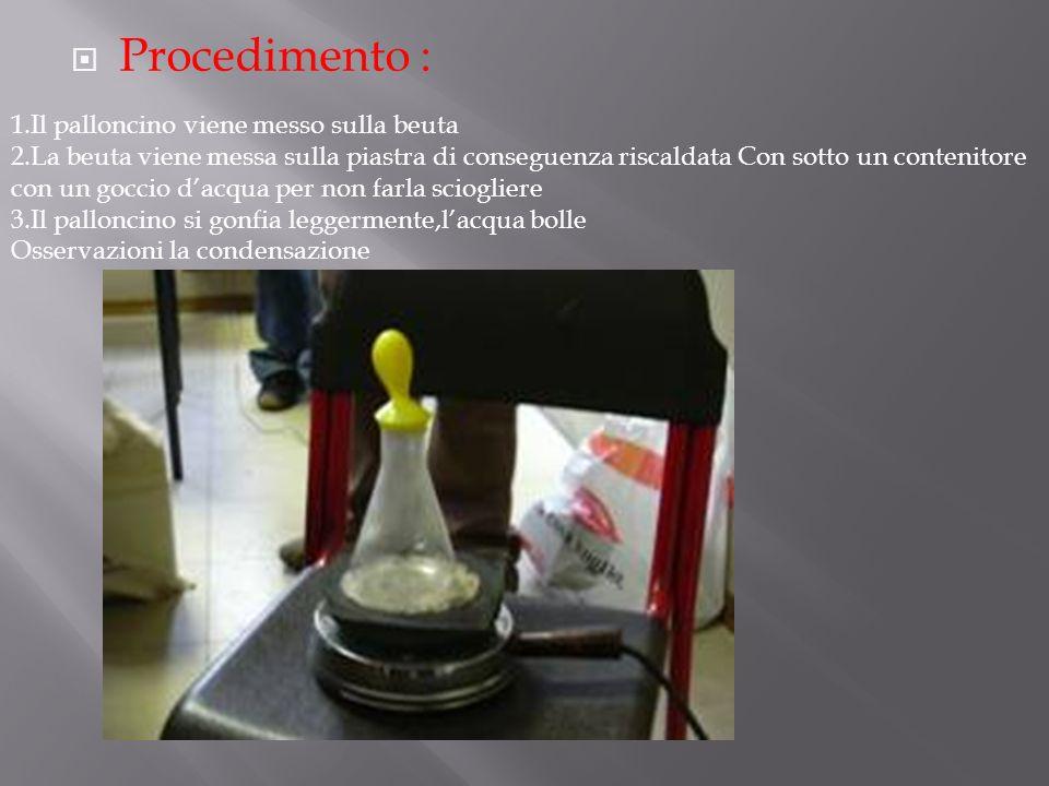 Materiali: PIASTRA ELETTRICA- BACHER BASSO-BEUTA-PALLONCINO-ACQUA