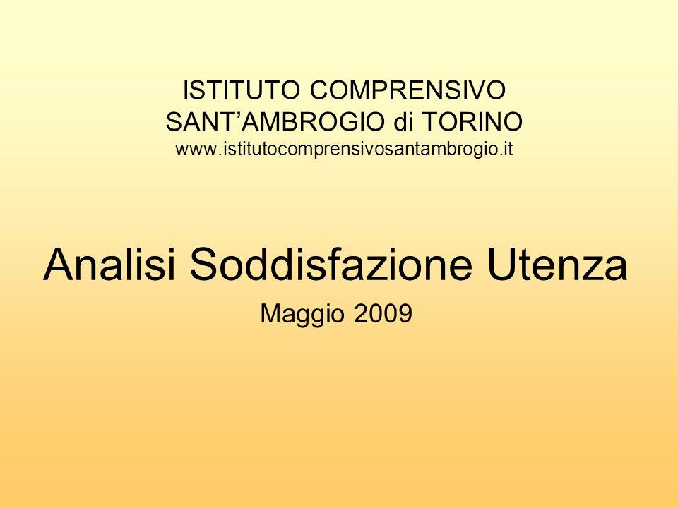 ISTITUTO COMPRENSIVO SANTAMBROGIO di TORINO www.istitutocomprensivosantambrogio.it Analisi Soddisfazione Utenza Maggio 2009