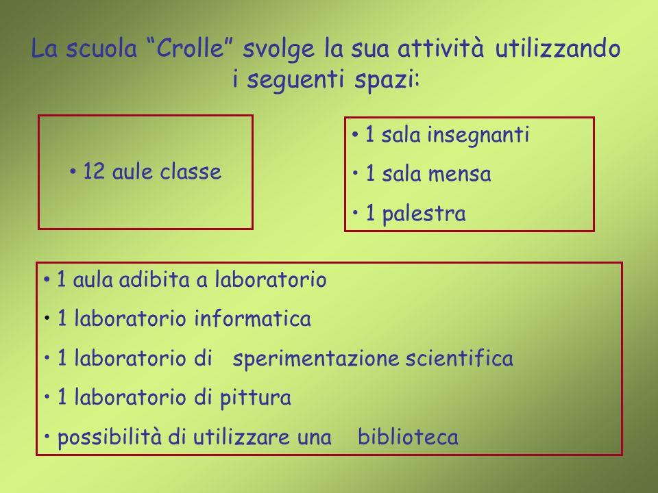 La scuola Crolle svolge la sua attività utilizzando i seguenti spazi: 12 aule classe 1 aula adibita a laboratorio 1 laboratorio informatica 1 laborato