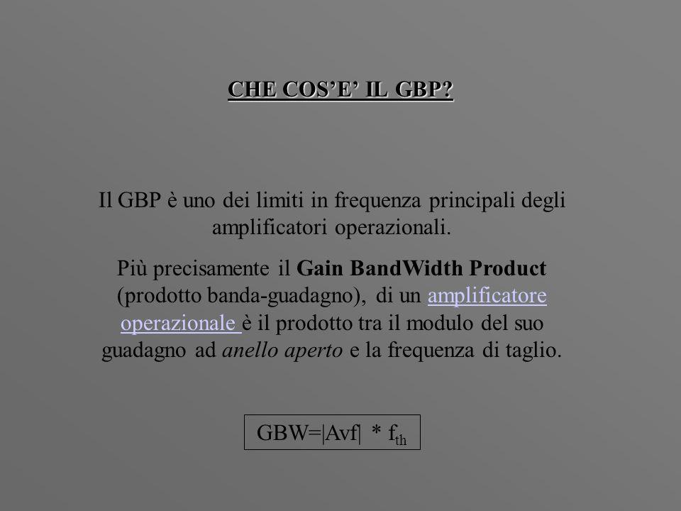 Il GBP è uno dei limiti in frequenza principali degli amplificatori operazionali. Più precisamente il Gain BandWidth Product (prodotto banda-guadagno)