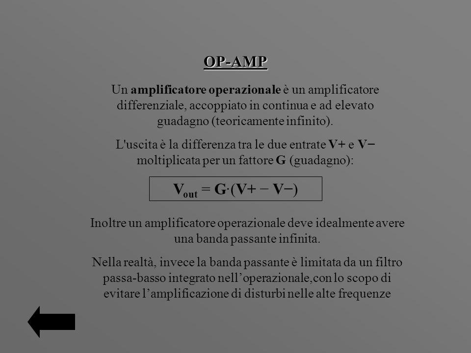 OP-AMP Un amplificatore operazionale è un amplificatore differenziale, accoppiato in continua e ad elevato guadagno (teoricamente infinito). L'uscita