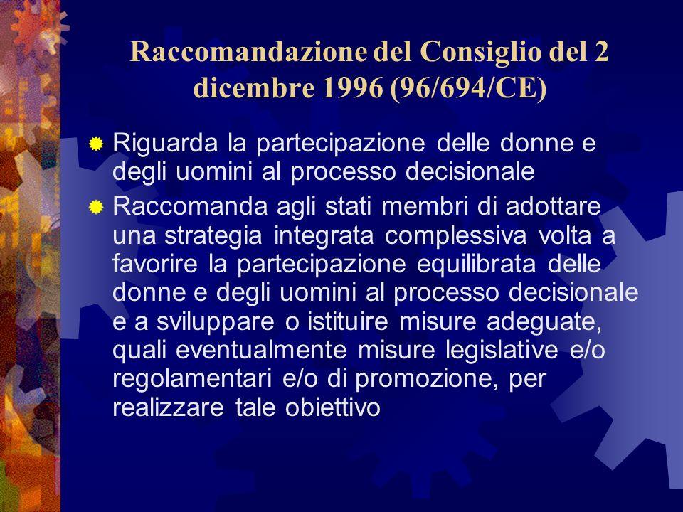 Raccomandazione del Consiglio del 2 dicembre 1996 (96/694/CE) Riguarda la partecipazione delle donne e degli uomini al processo decisionale Raccomanda agli stati membri di adottare una strategia integrata complessiva volta a favorire la partecipazione equilibrata delle donne e degli uomini al processo decisionale e a sviluppare o istituire misure adeguate, quali eventualmente misure legislative e/o regolamentari e/o di promozione, per realizzare tale obiettivo