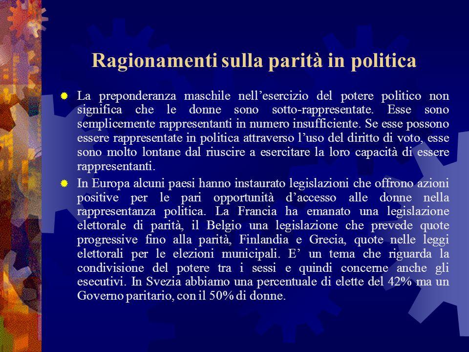 Ragionamenti sulla parità in politica La preponderanza maschile nellesercizio del potere politico non significa che le donne sono sotto-rappresentate.