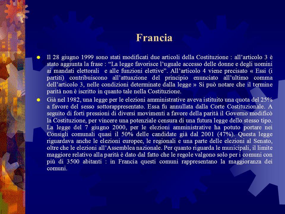 Francia Il 28 giugno 1999 sono stati modificati due articoli della Costituzione : allarticolo 3 è stato aggiunta la frase : La legge favorisce luguale accesso delle donne e degli uomini ai mandati elettorali e alle funzioni elettive.