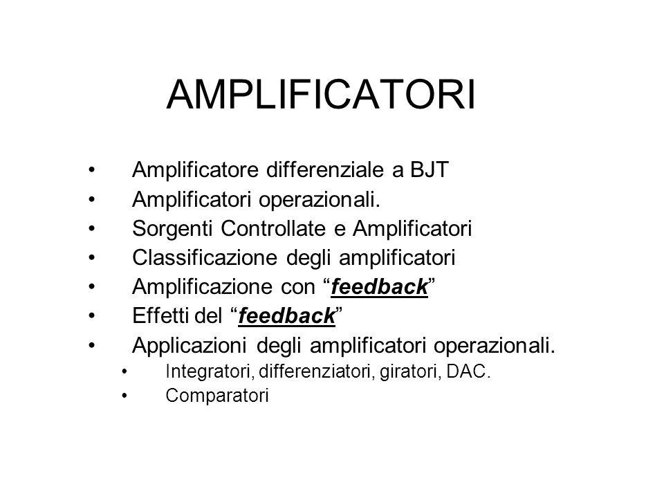 AMPLIFICATORI Amplificatore differenziale a BJT Amplificatori operazionali. Sorgenti Controllate e Amplificatori Classificazione degli amplificatori A