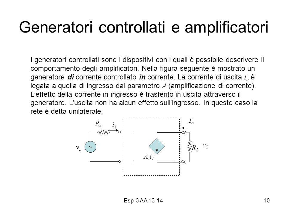 Esp-3 AA 13-1410 Generatori controllati e amplificatori ~ RsRs vsvs RLRL Aii1Aii1 IoIo i1i1 v2v2 I generatori controllati sono i dispositivi con i qua