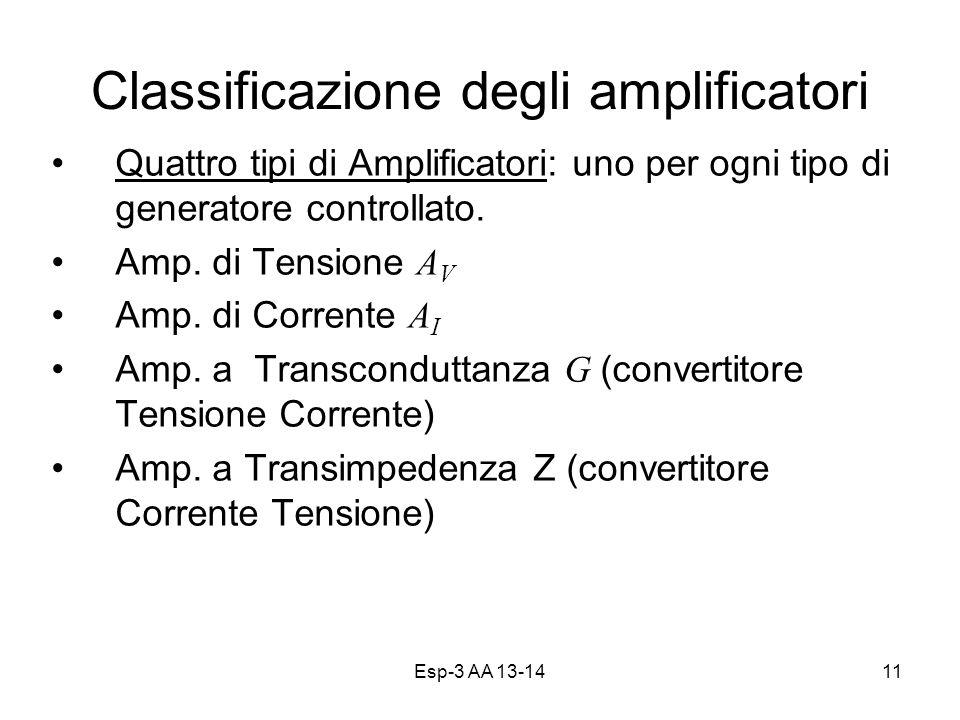 Esp-3 AA 13-1411 Classificazione degli amplificatori Quattro tipi di Amplificatori: uno per ogni tipo di generatore controllato. Amp. di Tensione A V