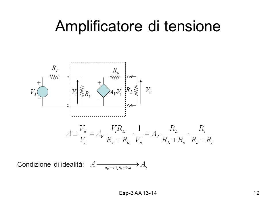 Esp-3 AA 13-1412 Amplificatore di tensione RLRL RiRi RoRo RsRs VsVs ViVi VuVu ++ AVViAVVi Condizione di idealità: