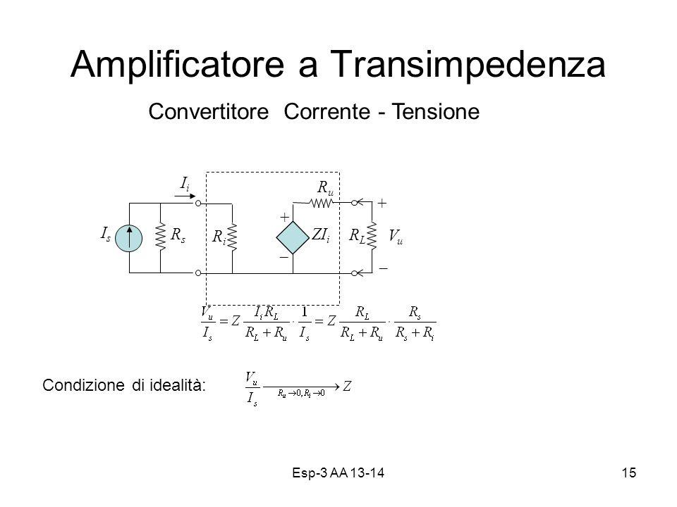 Esp-3 AA 13-1415 Amplificatore a Transimpedenza RsRs IsIs RiRi IiIi RLRL RuRu VuVu + ZI i Condizione di idealità: Convertitore Corrente - Tensione +