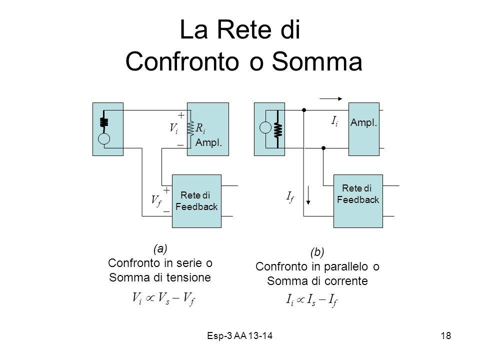 Esp-3 AA 13-1418 La Rete di Confronto o Somma Ampl.