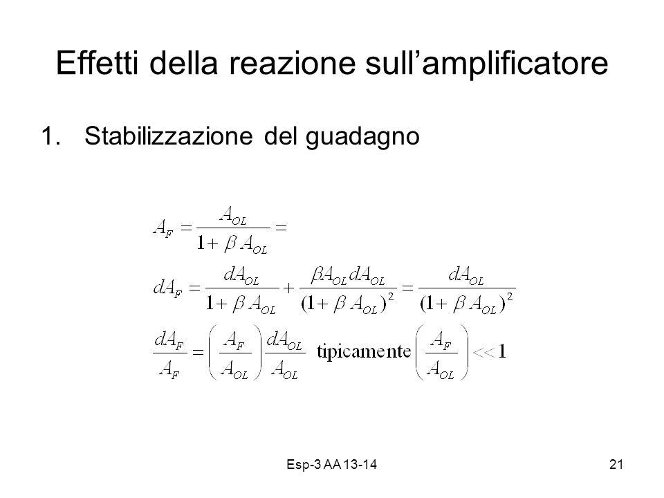 Esp-3 AA 13-1421 Effetti della reazione sullamplificatore 1.Stabilizzazione del guadagno