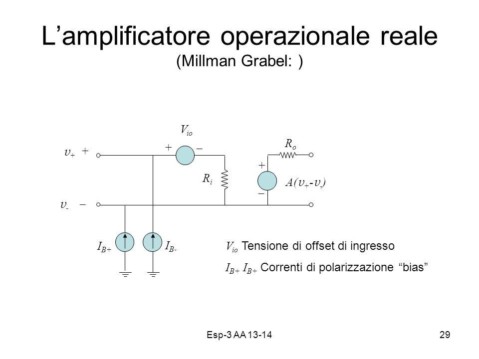 Esp-3 AA 13-1429 Lamplificatore operazionale reale (Millman Grabel: ) RiRi RoRo + A( v + - v - ) I B- I B+ V io + + v-v- v+v+ V io Tensione di offset di ingresso I B+ I B+ Correnti di polarizzazione bias