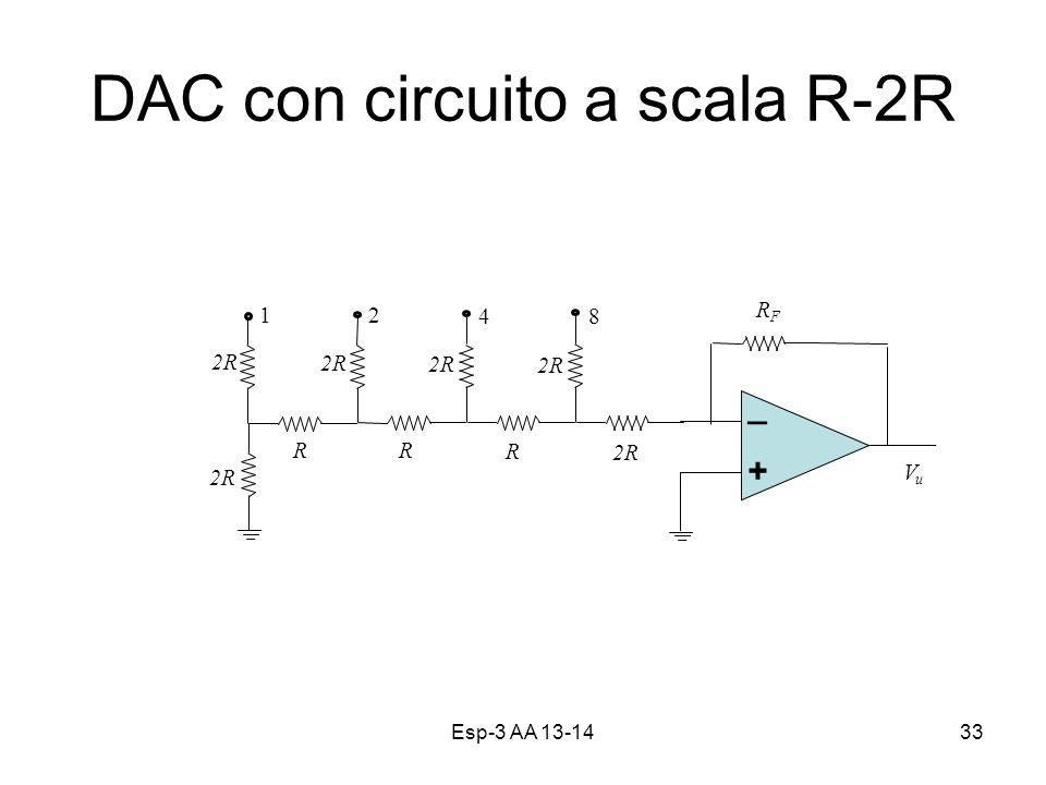DAC con circuito a scala R-2R Esp-3 AA 13-1433 R R R 2R 1 2 4 8 + _ RFRF VuVu