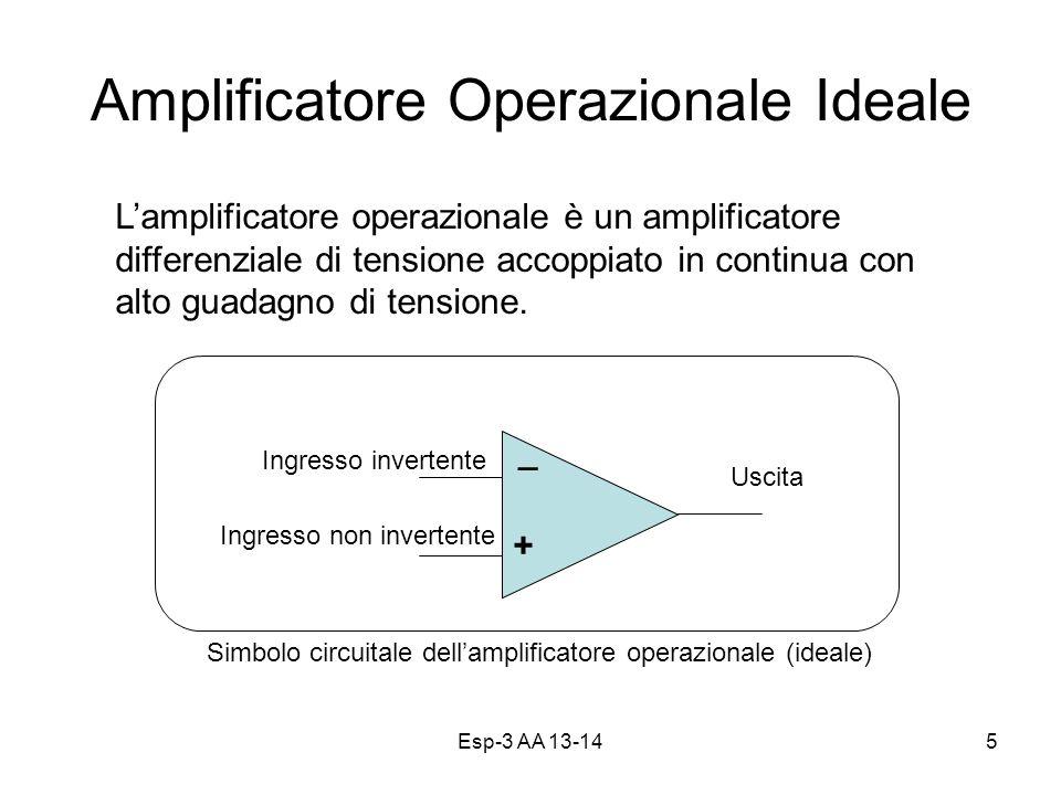 Esp-3 AA 13-145 Amplificatore Operazionale Ideale + _ Simbolo circuitale dellamplificatore operazionale (ideale) Lamplificatore operazionale è un amplificatore differenziale di tensione accoppiato in continua con alto guadagno di tensione.