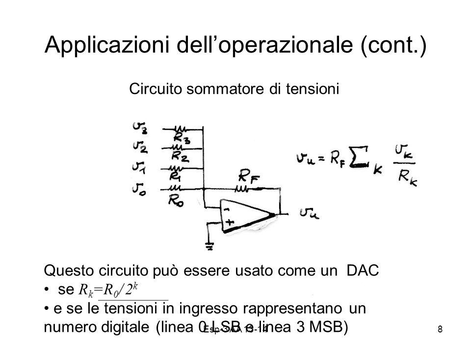 Esp-3 AA 13-148 Applicazioni delloperazionale (cont.) Circuito sommatore di tensioni Questo circuito può essere usato come un DAC se R k =R 0 / 2 k e se le tensioni in ingresso rappresentano un numero digitale (linea 0 LSB e linea 3 MSB)