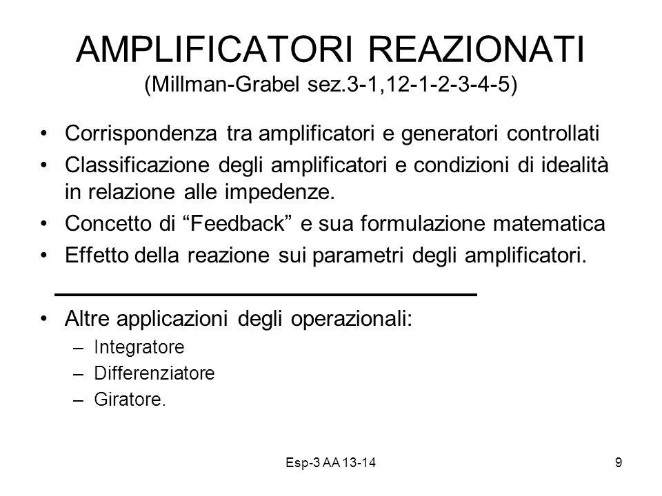 Esp-3 AA 13-149 AMPLIFICATORI REAZIONATI (Millman-Grabel sez.3-1,12-1-2-3-4-5) Corrispondenza tra amplificatori e generatori controllati Classificazione degli amplificatori e condizioni di idealità in relazione alle impedenze.