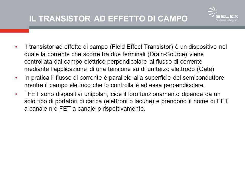 IL TRANSISTOR AD EFFETTO DI CAMPO Il transistor ad effetto di campo (Field Effect Transistor) è un dispositivo nel quale la corrente che scorre tra du
