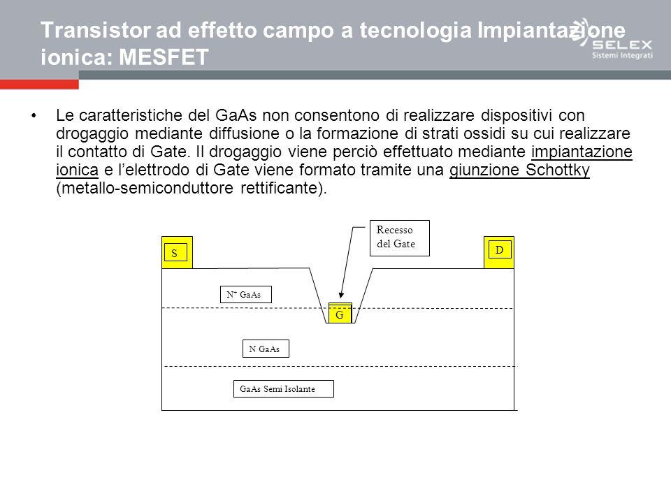 Transistor ad effetto campo a tecnologia Impiantazione ionica: MESFET Le caratteristiche del GaAs non consentono di realizzare dispositivi con drogagg
