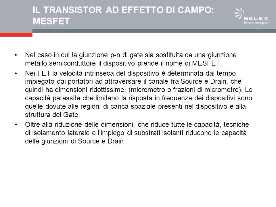 IL TRANSISTOR AD EFFETTO DI CAMPO: MESFET Nel caso in cui la giunzione p-n di gate sia sostituita da una giunzione metallo semiconduttore il dispositi