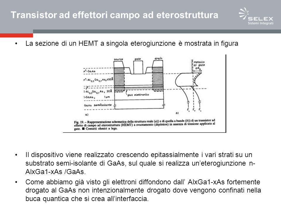Transistor ad effettori campo ad eterostruttura La sezione di un HEMT a singola eterogiunzione è mostrata in figura Il dispositivo viene realizzato cr
