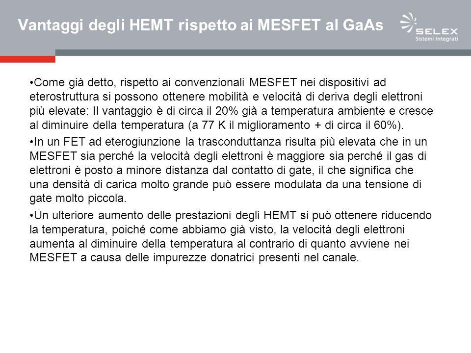 Vantaggi degli HEMT rispetto ai MESFET al GaAs Come già detto, rispetto ai convenzionali MESFET nei dispositivi ad eterostruttura si possono ottenere